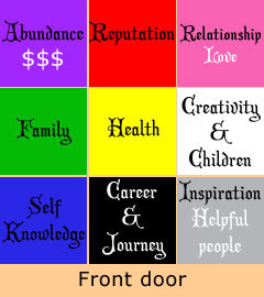 FENG SHUI COLORS | How to use Feng Shui colors